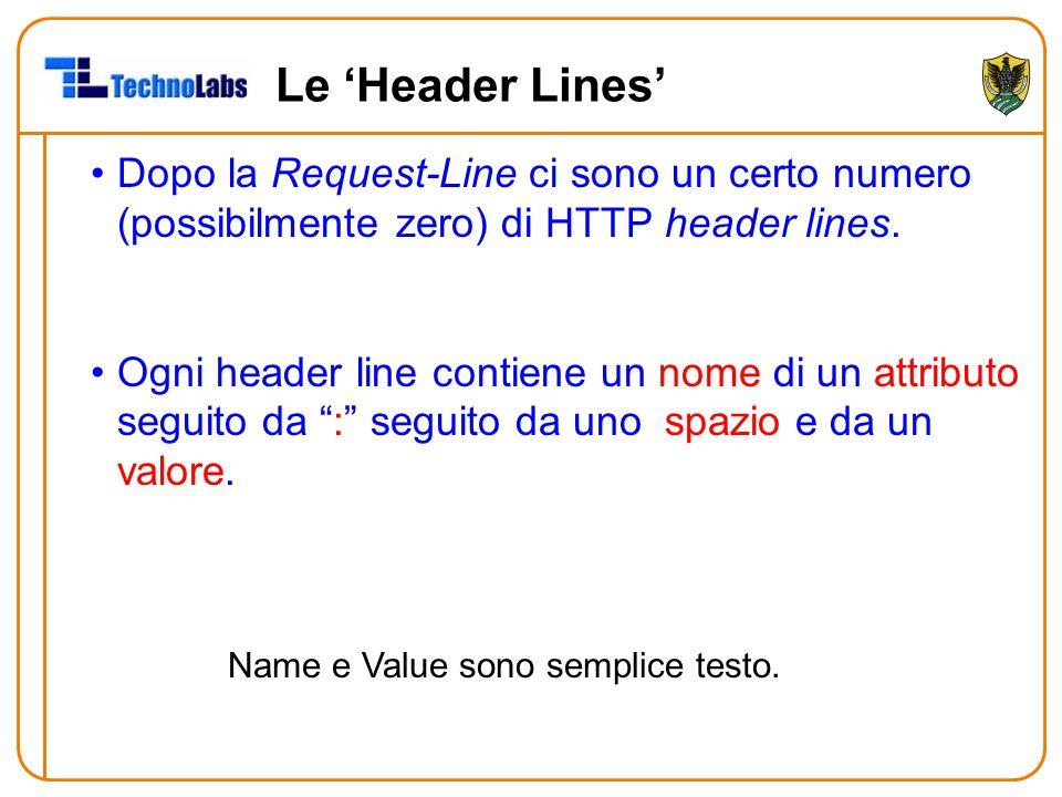 Le 'Header Lines' Dopo la Request-Line ci sono un certo numero (possibilmente zero) di HTTP header lines. Ogni header line contiene un nome di un attr