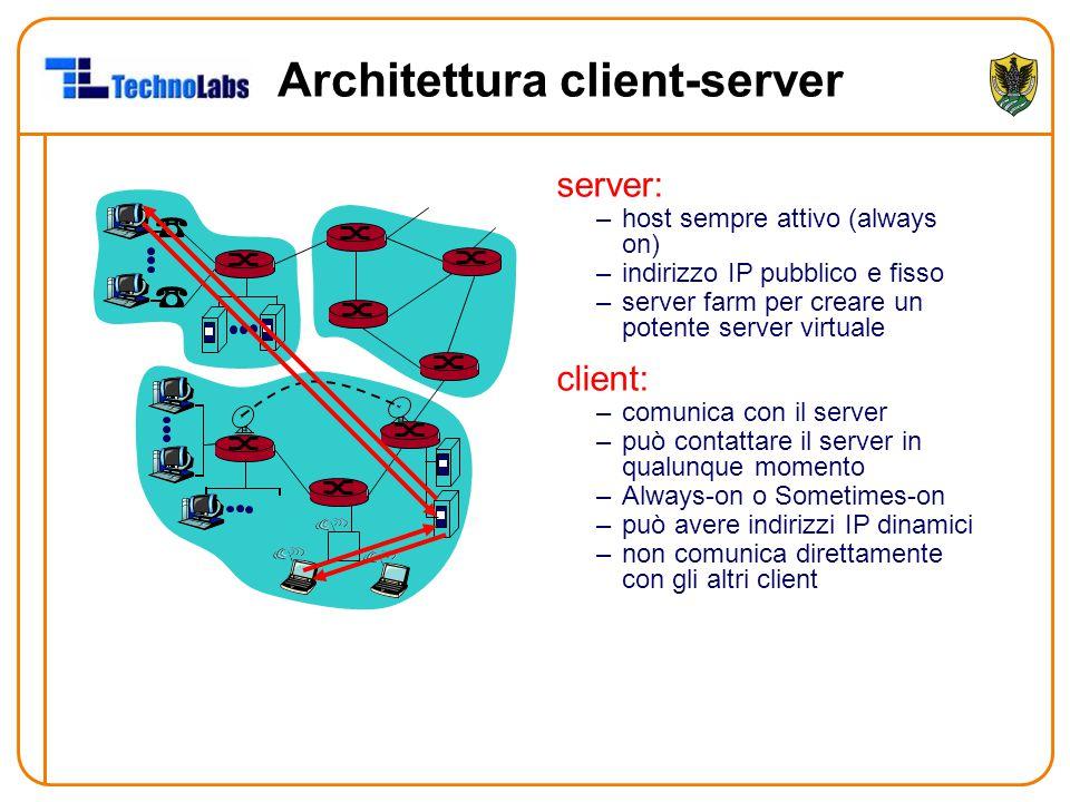 Architettura client-server server: –host sempre attivo (always on) –indirizzo IP pubblico e fisso –server farm per creare un potente server virtuale client: –comunica con il server –può contattare il server in qualunque momento –Always-on o Sometimes-on –può avere indirizzi IP dinamici –non comunica direttamente con gli altri client