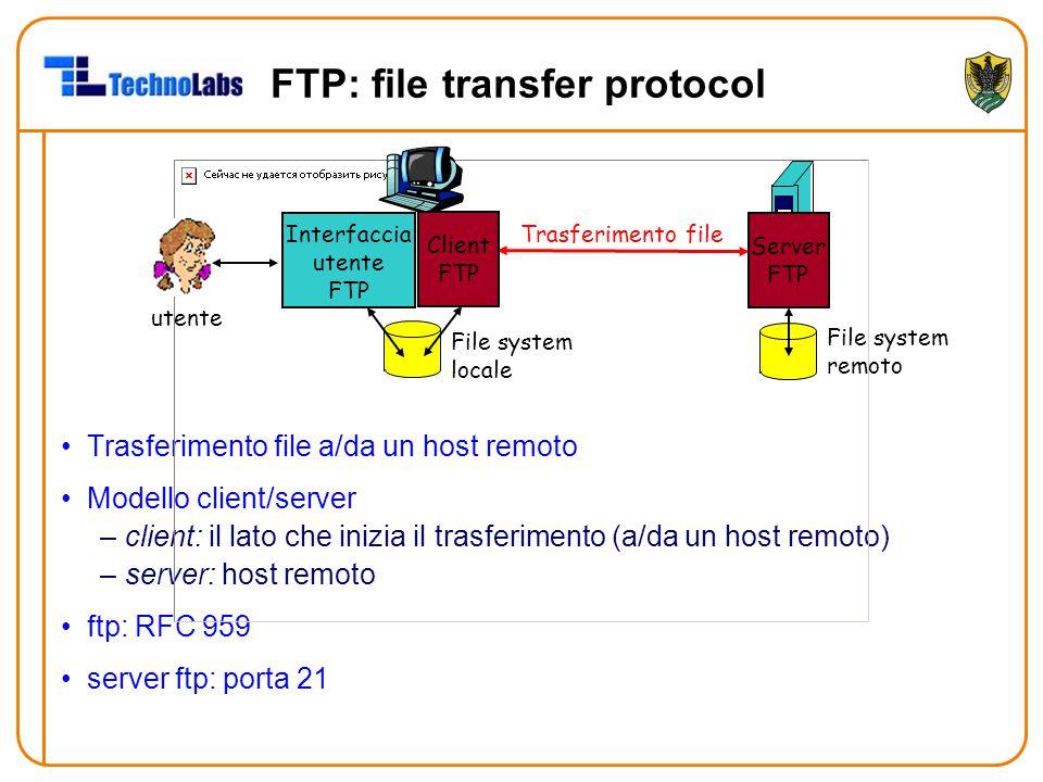 FTP: file transfer protocol Trasferimento file a/da un host remoto Modello client/server –client: il lato che inizia il trasferimento (a/da un host remoto) –server: host remoto ftp: RFC 959 server ftp: porta 21 Trasferimento file Server FTP Interfaccia utente FTP Client FTP File system locale File system remoto utente
