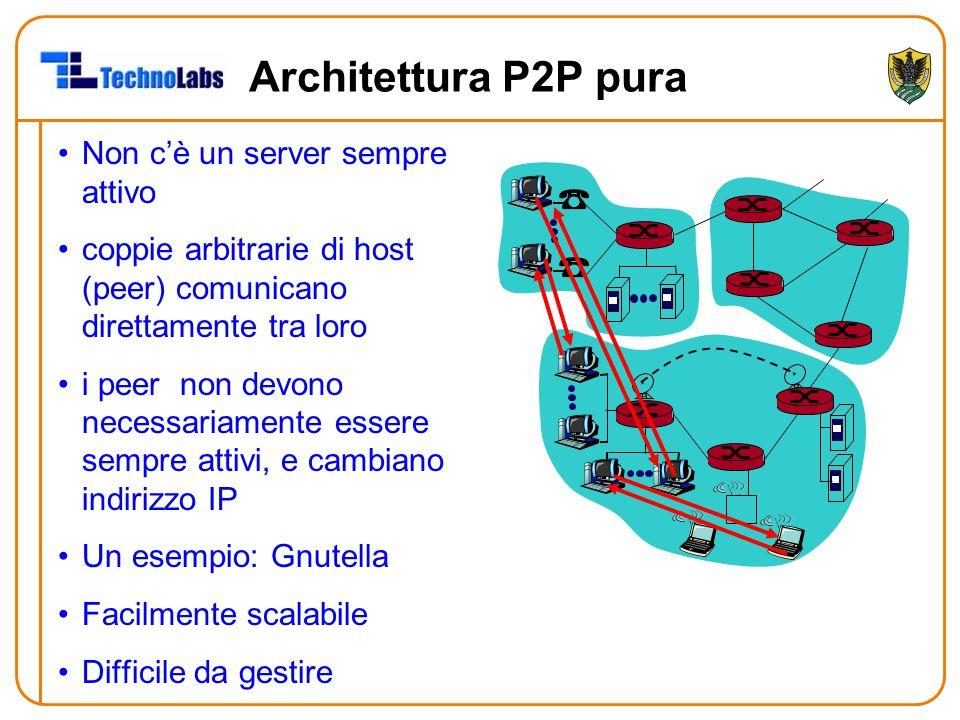 Architettura P2P pura Non c'è un server sempre attivo coppie arbitrarie di host (peer) comunicano direttamente tra loro i peer non devono necessariamente essere sempre attivi, e cambiano indirizzo IP Un esempio: Gnutella Facilmente scalabile Difficile da gestire