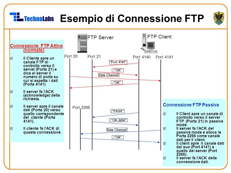 Esempio di Connessione FTP Connessione FTP Attiva (normale)  Il Cliente apre un canale FTP di controllo verso il server (Porta 21) e dice al server il numero di porta su cui si aspetta i dati (Porta 4141).