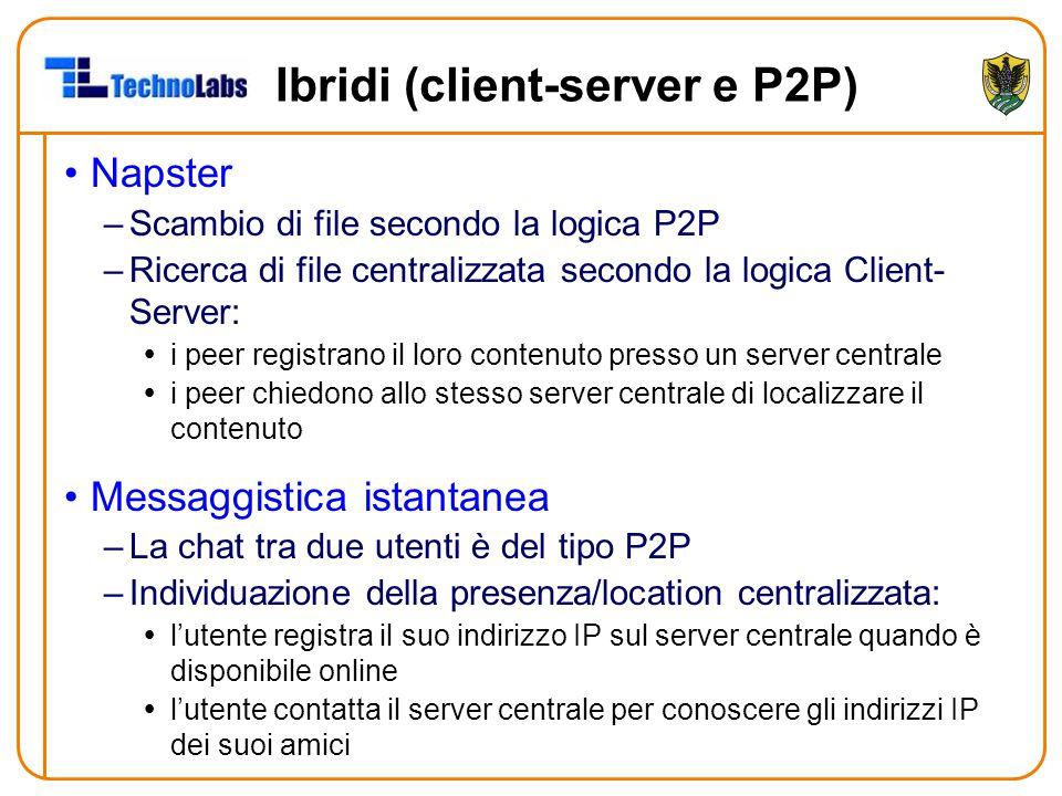 Ibridi (client-server e P2P) Napster –Scambio di file secondo la logica P2P –Ricerca di file centralizzata secondo la logica Client- Server:  i peer registrano il loro contenuto presso un server centrale  i peer chiedono allo stesso server centrale di localizzare il contenuto Messaggistica istantanea –La chat tra due utenti è del tipo P2P –Individuazione della presenza/location centralizzata:  l'utente registra il suo indirizzo IP sul server centrale quando è disponibile online  l'utente contatta il server centrale per conoscere gli indirizzi IP dei suoi amici