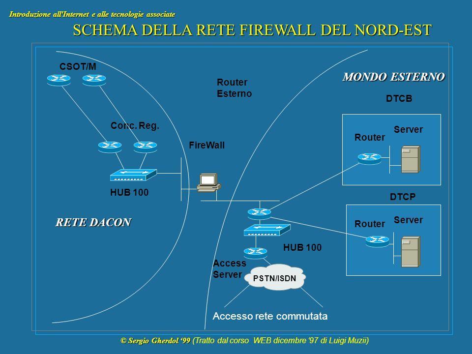 © Sergio Gherdol '99 © Sergio Gherdol '99 (Tratto dal corso WEB dicembre '97 di Luigi Muzii) Introduzione all Internet e alle tecnologie associate Router Esterno FireWall Server CSOT/M Conc.