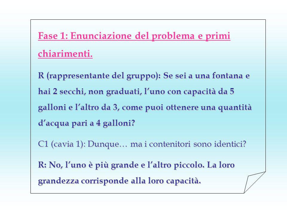 Fase 1: Enunciazione del problema e primi chiarimenti.