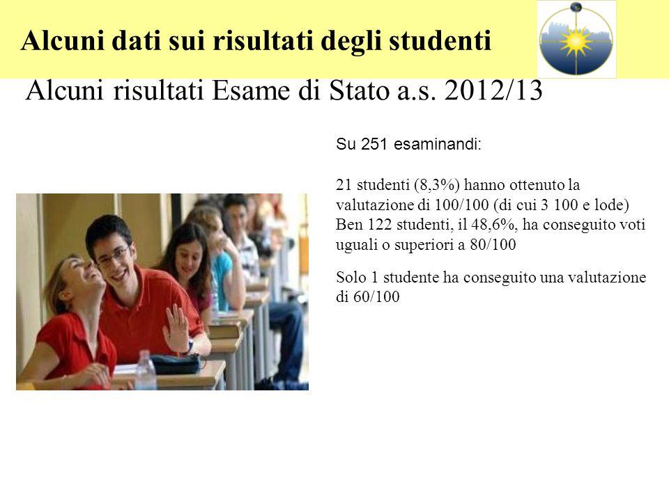 Alcuni risultati Esame di Stato a.s. 2012/13 Su 251 esaminandi: 21 studenti (8,3%) hanno ottenuto la valutazione di 100/100 (di cui 3 100 e lode) Ben