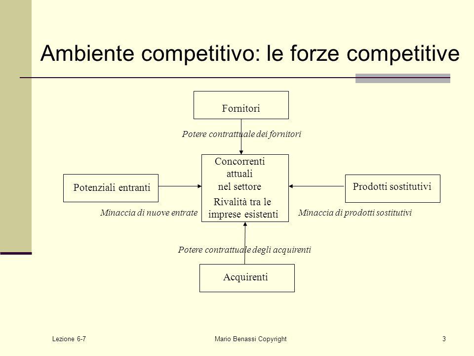 Lezione 6-7Mario Benassi Copyright24 Settori emergenti: elementi per la formulazione della strategia Meglio innovatori o imitatori.