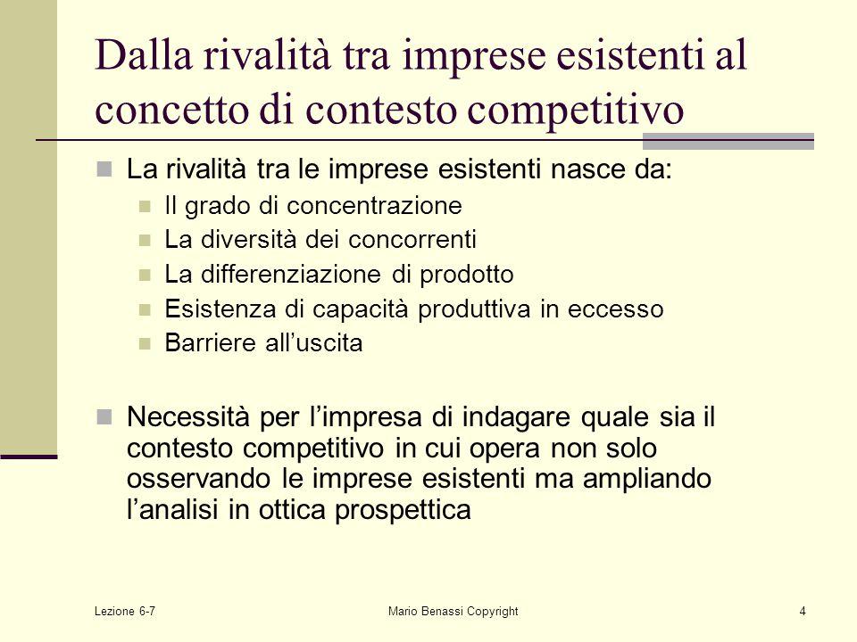 Lezione 6-7Mario Benassi Copyright25 Settori emergenti: innovatori verso imitatori