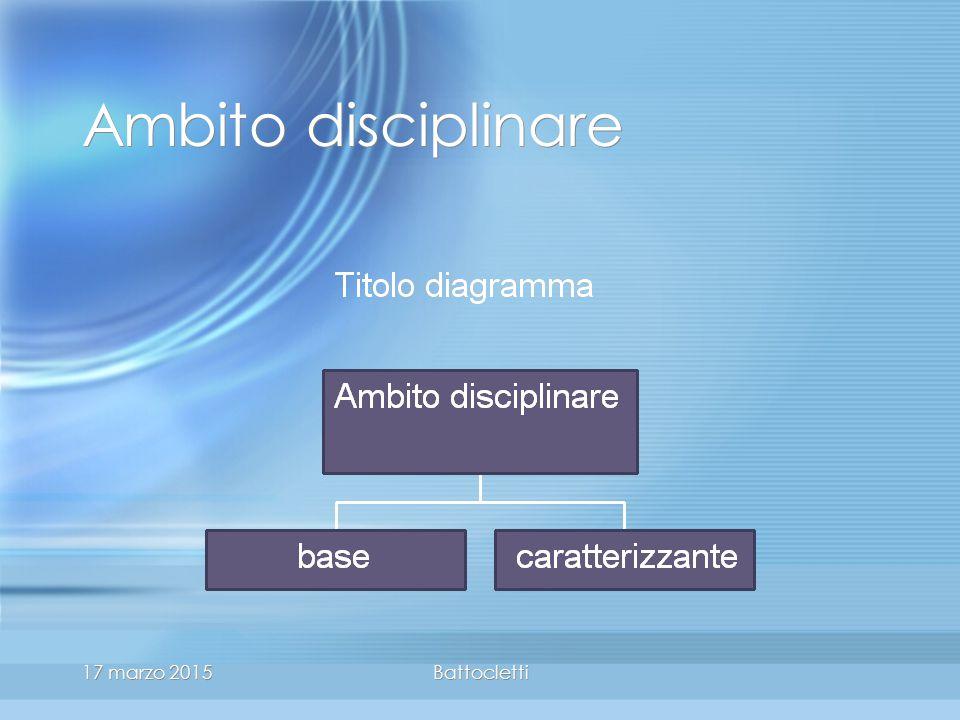 17 marzo 2015Battocletti Ambito disciplinare