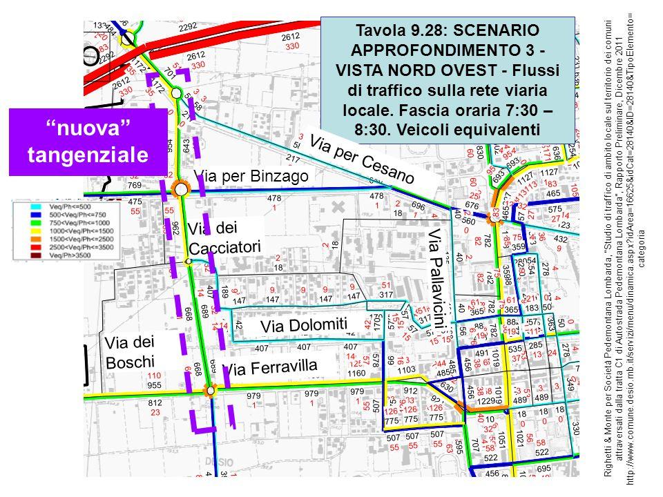 Tavola 9.28: SCENARIO APPROFONDIMENTO 3 - VISTA NORD OVEST - Flussi di traffico sulla rete viaria locale. Fascia oraria 7:30 – 8:30. Veicoli equivalen
