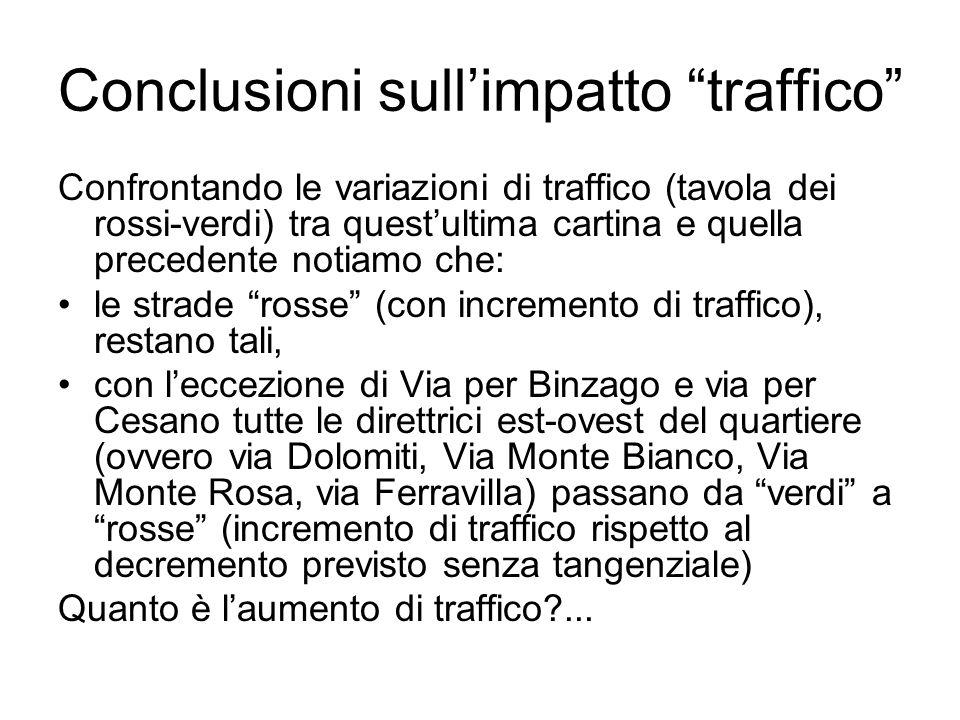 """Conclusioni sull'impatto """"traffico"""" Confrontando le variazioni di traffico (tavola dei rossi-verdi) tra quest'ultima cartina e quella precedente notia"""