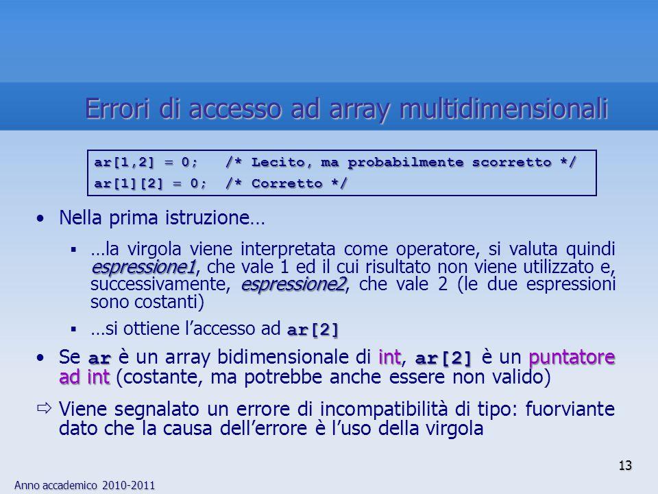 Anno accademico 2010-2011 14 Si consideri la dichiarazione: char *ar_of_p[5]; ar_of_p non La variabile ar_of_p è un array di cinque elementi di tipo puntatore a carattere e non un puntatore ad un array di cinque caratteri L'operatore di accesso all'elemento di un array [] ha precedenza superiore all'operatore di accesso all'indirizzo contenuto in un puntatore I puntatori non sono stati inizializzati, per cui puntano a posizioni di memoria qualsiasi Gli array di puntatori  1