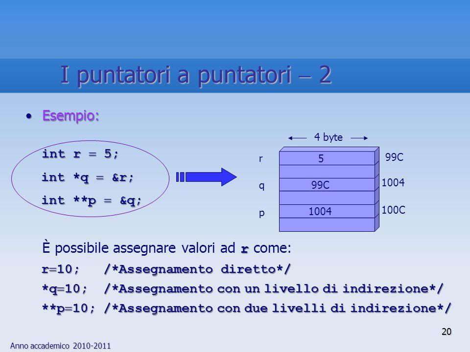 Anno accademico 2010-2011 20 Esempio:Esempio: int r  5; int *q  &r; int *q  &r; int **p  &q; int **p  &q; r È possibile assegnare valori ad r com