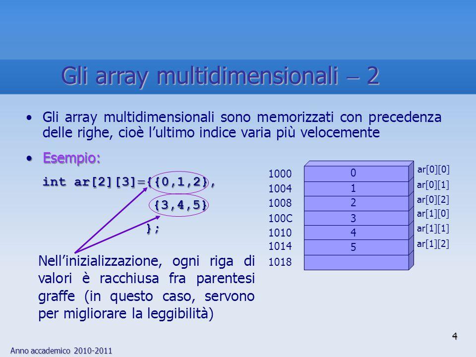Anno accademico 2010-2011 5 ar[1][2] *(ar[1]  2)*(*(ar  1)  2)L'accesso all'elemento ar[1][2] viene interpretato come *(ar[1]  2), ovvero *(*(ar  1)  2) arPoiché ar è un array di array, viene effettuato un doppio scaling: *(ar  1)  …quando si valuta *(ar  1), 1 rappresenta un array di tre interi (12 byte sulla macchina di riferimento) *(*(ar  1)  2)  …quando si valuta *(*(ar  1)  2), 2 rappresenta 2 interi (8 byte)  complessivamente si ha uno spostamento di 20 byte rispetto all'indirizzo base (si ottiene l'indirizzo esadecimale 1014) Se vengono specificati meno indici rispetto alle dimensioni, il risultato è un puntatore al tipo base dell'array; per esempio… ar[1] è equivalente a &ar[1][0] puntatore ad int e fornisce come risultato un puntatore ad int Lo standard ANSI non impone limiti al numero di dimensioni degli array; è comunque richiesto di gestire almeno array a sei dimensioni Gli array multidimensionali  3