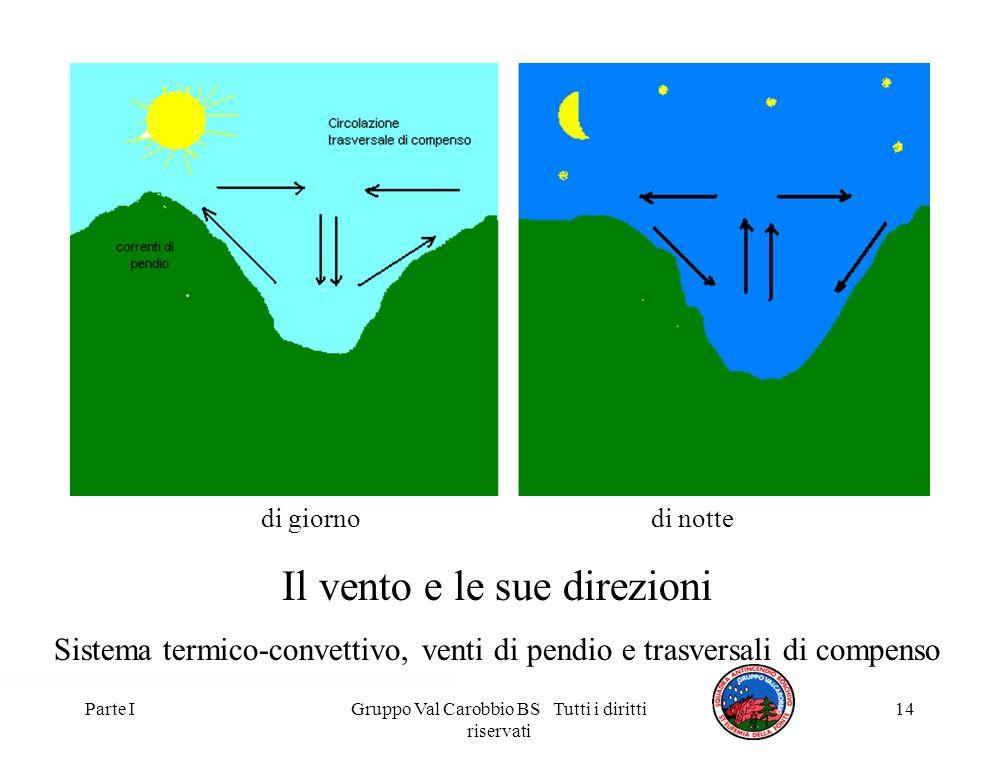 Parte IGruppo Val Carobbio BS Tutti i diritti riservati 14 di giorno di notte Il vento e le sue direzioni Sistema termico-convettivo, venti di pendio