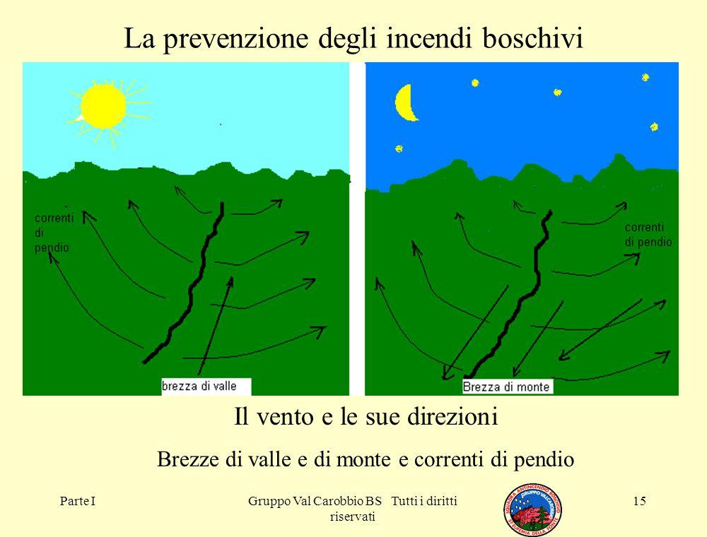 Parte IGruppo Val Carobbio BS Tutti i diritti riservati 15 La prevenzione degli incendi boschivi Il vento e le sue direzioni Brezze di valle e di mont