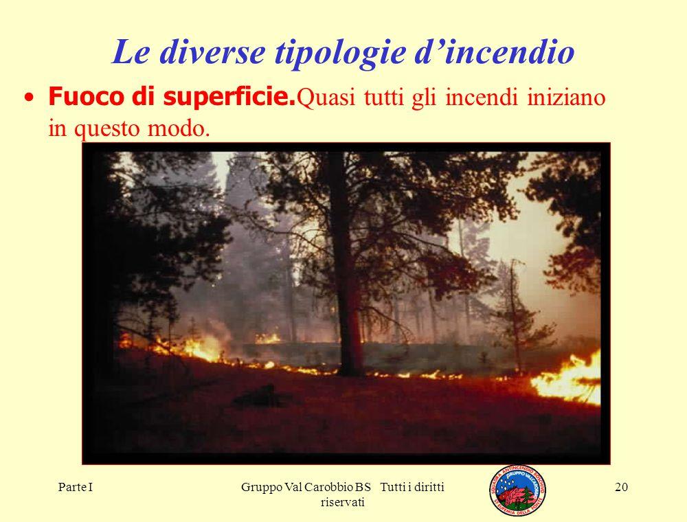 Parte IGruppo Val Carobbio BS Tutti i diritti riservati 20 Le diverse tipologie d'incendio Fuoco di superficie. Quasi tutti gli incendi iniziano in qu