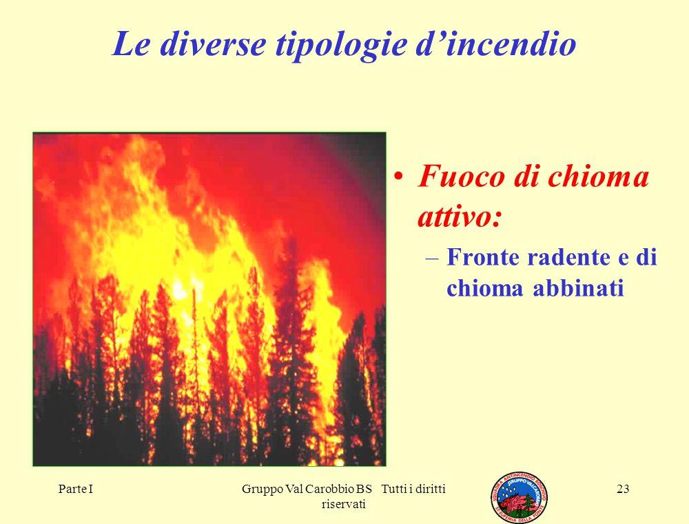 Parte IGruppo Val Carobbio BS Tutti i diritti riservati 23 Le diverse tipologie d'incendio Fuoco di chioma attivo: –Fronte radente e di chioma abbinat