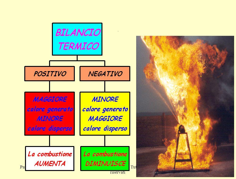 Parte IGruppo Val Carobbio BS Tutti i diritti riservati 37.