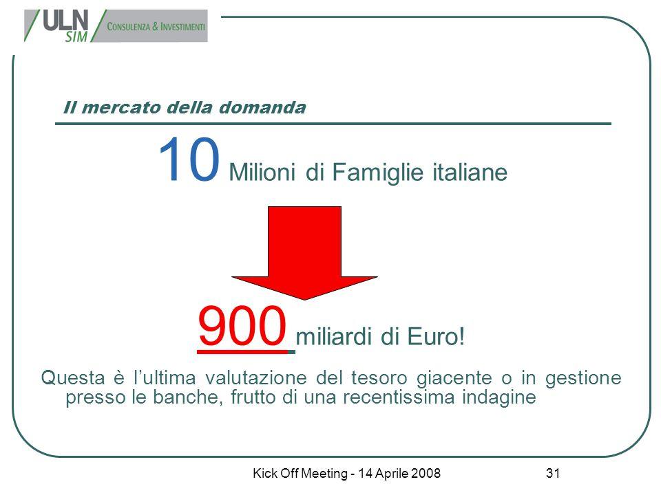 Kick Off Meeting - 14 Aprile 2008 31 Il mercato della domanda 10 Milioni di Famiglie italiane 900 miliardi di Euro! Questa è l'ultima valutazione del