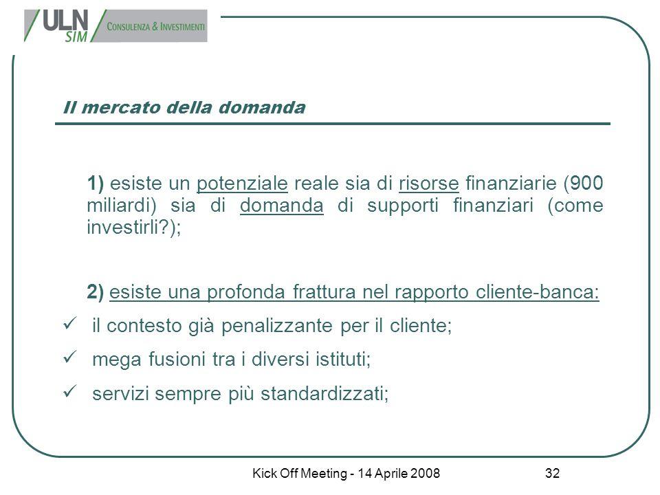 Kick Off Meeting - 14 Aprile 2008 32 Il mercato della domanda 1) esiste un potenziale reale sia di risorse finanziarie (900 miliardi) sia di domanda d