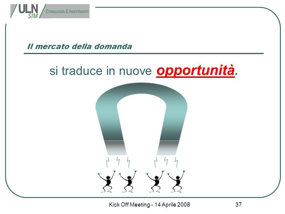 Kick Off Meeting - 14 Aprile 2008 37 Il mercato della domanda si traduce in nuove opportunità.