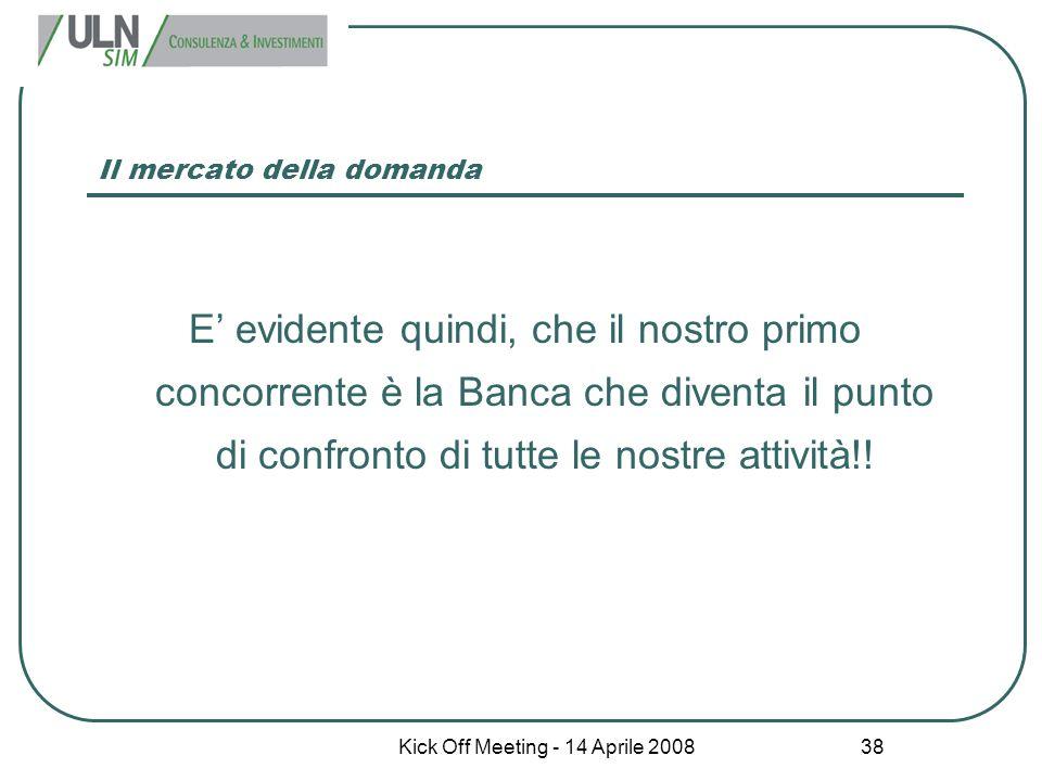 Kick Off Meeting - 14 Aprile 2008 38 Il mercato della domanda E' evidente quindi, che il nostro primo concorrente è la Banca che diventa il punto di c