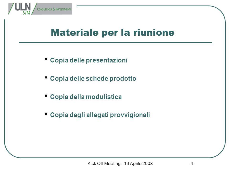 Kick Off Meeting - 14 Aprile 2008 15 Procedimento: le 4 fasi selezione quantitativa fund database ; analisi quantitativa (style, correlation, information ratio, beta); 50 fondi selezionati, analizzati e monitorati; analisi qualitativa dettagliata; 30 fondi analizzati in dettaglio
