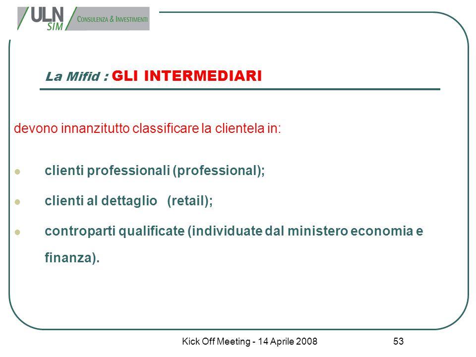 Kick Off Meeting - 14 Aprile 2008 53 La Mifid : GLI INTERMEDIARI devono innanzitutto classificare la clientela in: clienti professionali (professional