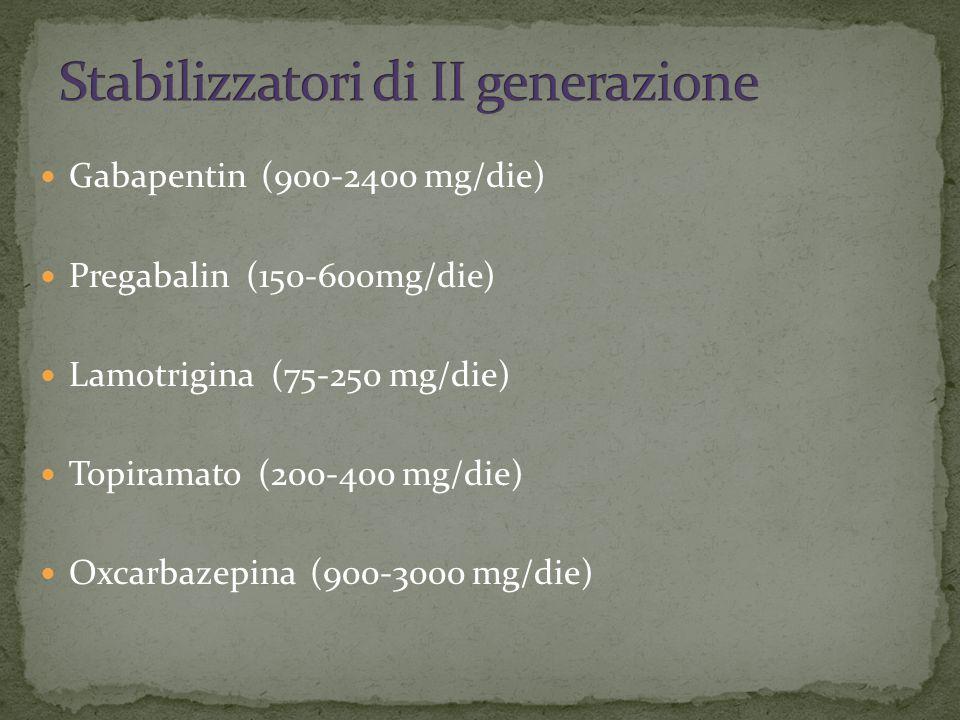 Gabapentin (900-2400 mg/die) Pregabalin (150-600mg/die) Lamotrigina (75-250 mg/die) Topiramato (200-400 mg/die) Oxcarbazepina (900-3000 mg/die)