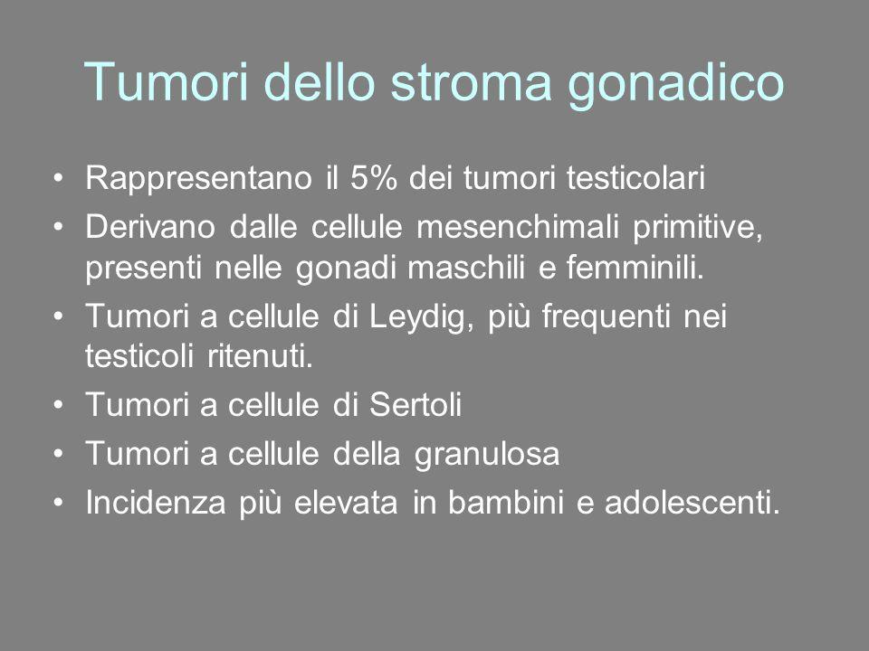 Tumori dello stroma gonadico Rappresentano il 5% dei tumori testicolari Derivano dalle cellule mesenchimali primitive, presenti nelle gonadi maschili