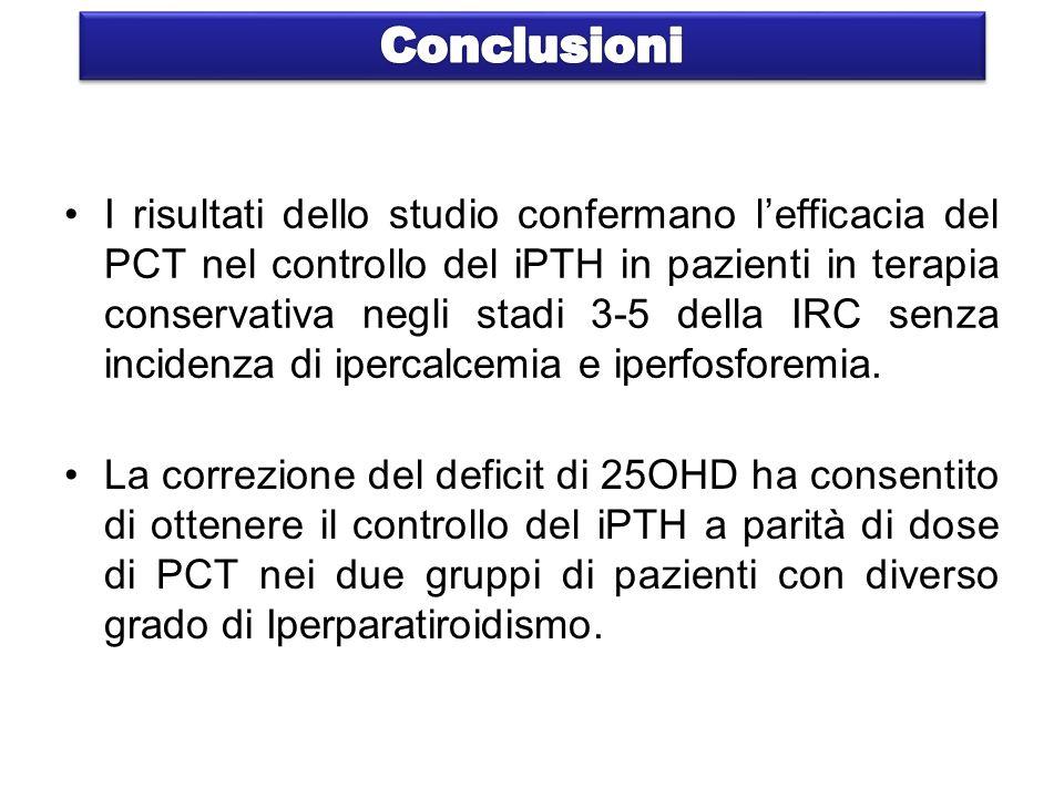 I risultati dello studio confermano l'efficacia del PCT nel controllo del iPTH in pazienti in terapia conservativa negli stadi 3-5 della IRC senza incidenza di ipercalcemia e iperfosforemia.