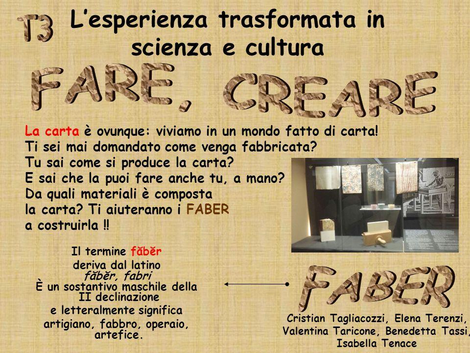 L'esperienza trasformata in scienza e cultura Il termine făbĕr deriva dal latino făbĕr, fabri È un sostantivo maschile della II declinazione e letteralmente significa artigiano, fabbro, operaio, artefice.