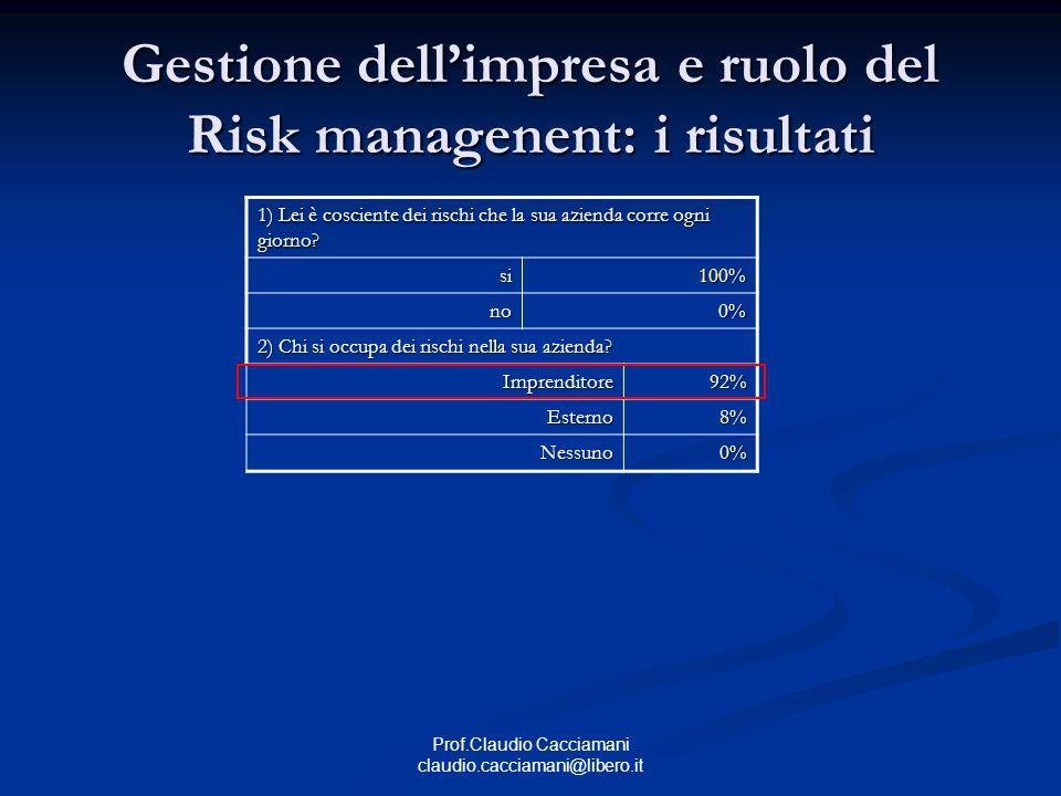 Prof.Claudio Cacciamani claudio.cacciamani@libero.it Gestione dell'impresa e ruolo del Risk managenent: i risultati 1) Lei è cosciente dei rischi che la sua azienda corre ogni giorno.