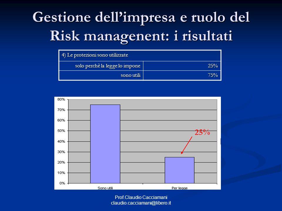 Prof.Claudio Cacciamani claudio.cacciamani@libero.it Gestione dell'impresa e ruolo del Risk managenent: i risultati 4) Le protezioni sono utilizzate solo perchè la legge lo impone 25% sono utili 75% 25%
