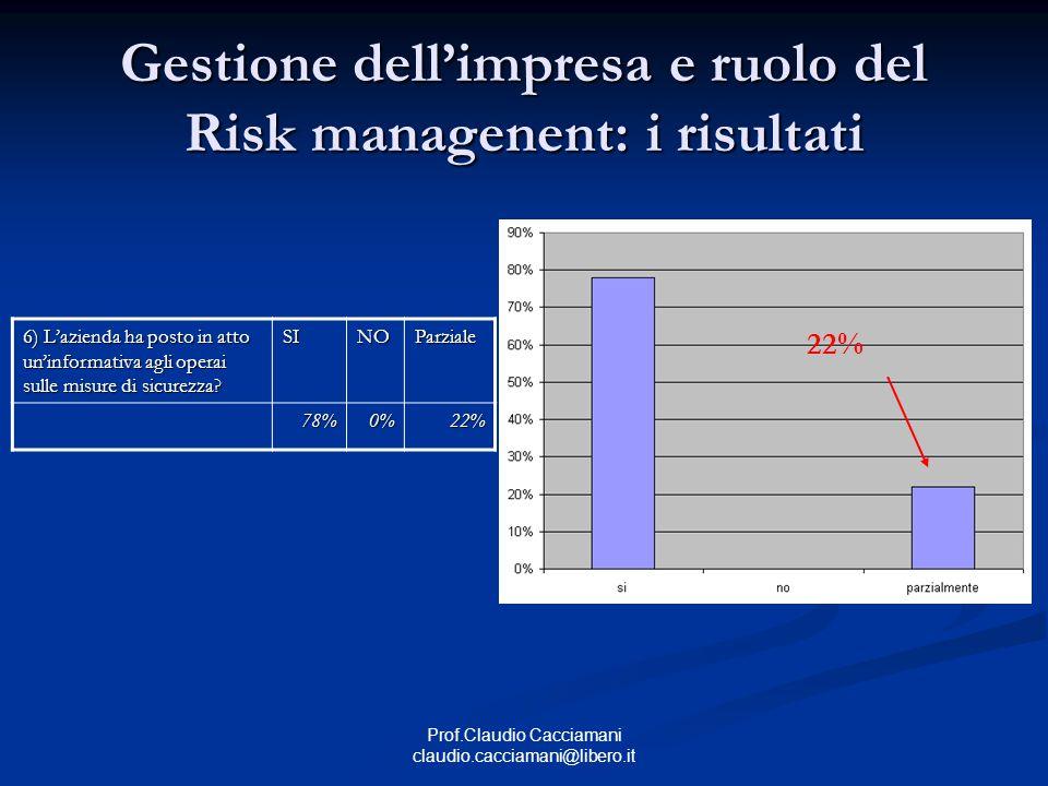 Prof.Claudio Cacciamani claudio.cacciamani@libero.it Gestione dell'impresa e ruolo del Risk managenent: i risultati 22% 6) L'azienda ha posto in atto un'informativa agli operai sulle misure di sicurezza.