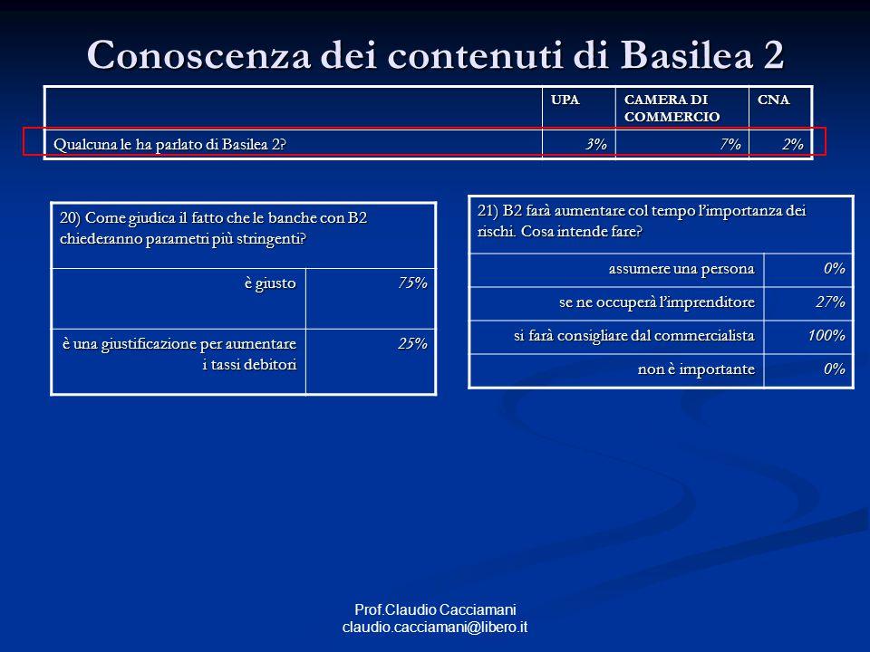 Prof.Claudio Cacciamani claudio.cacciamani@libero.it Conoscenza dei contenuti di Basilea 2 UPA CAMERA DI COMMERCIO CNA Qualcuna le ha parlato di Basilea 2.
