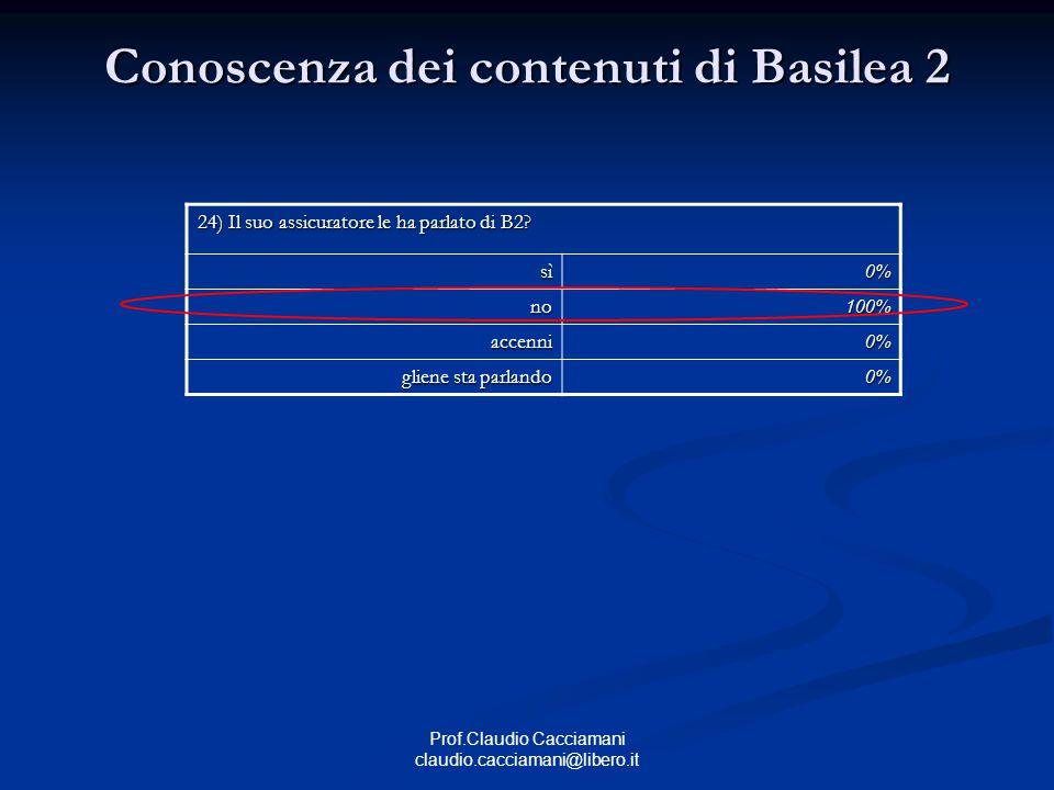 Prof.Claudio Cacciamani claudio.cacciamani@libero.it Conoscenza dei contenuti di Basilea 2 24) Il suo assicuratore le ha parlato di B2.