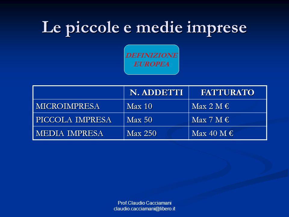 Prof.Claudio Cacciamani claudio.cacciamani@libero.it Le piccole e medie imprese DEFINIZIONE EUROPEA N.