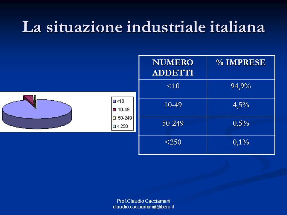 Prof.Claudio Cacciamani claudio.cacciamani@libero.it La situazione industriale italiana NUMERO ADDETTI % IMPRESE <1094,9% 10-494,5% 50-2490,5% <2500,1%