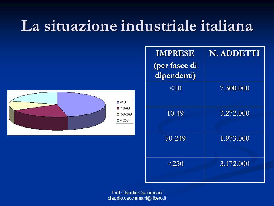Prof.Claudio Cacciamani claudio.cacciamani@libero.it Il campione di riferimento DATI SUL CAMPIONE Provincia italiana Nord Italia N.