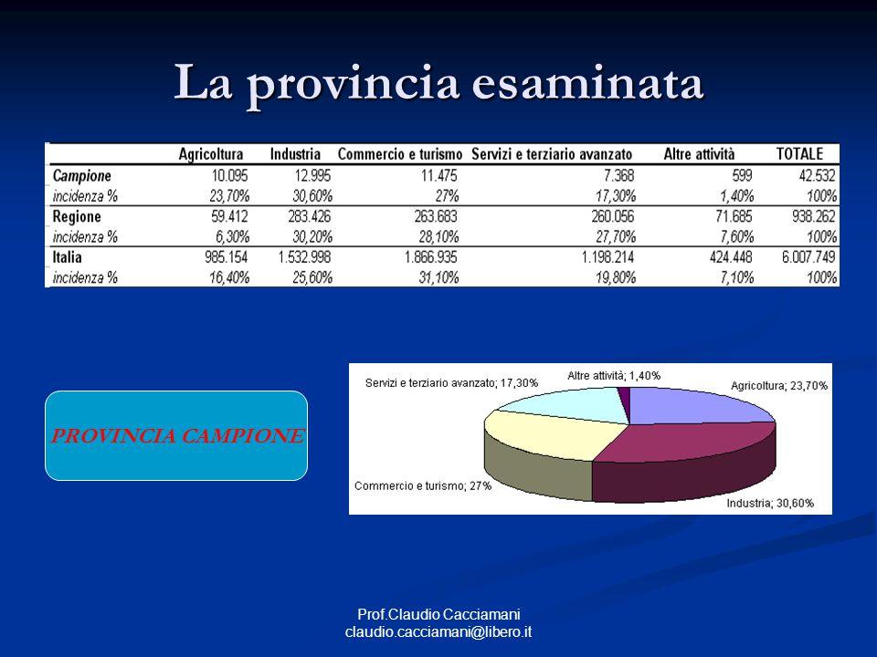 Prof.Claudio Cacciamani claudio.cacciamani@libero.it La provincia esaminata PROVINCIA CAMPIONE