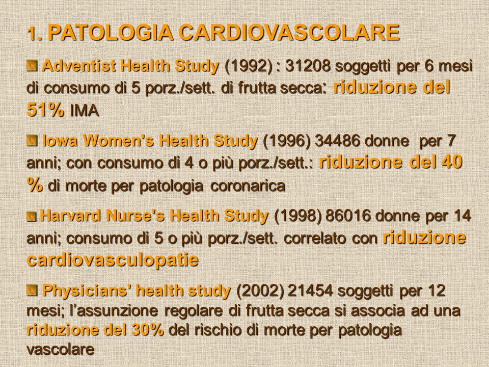 1. PATOLOGIA CARDIOVASCOLARE Adventist Health Study (1992) : 31208 soggetti per 6 mesi di consumo di 5 porz./sett. di frutta secca : riduzione del 51%