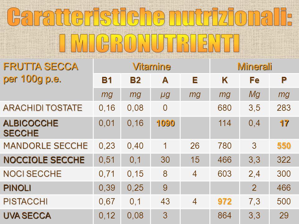 FRUTTA SECCA per 100g p.e. VitamineMineraliB1B2AEKFeP mg µgmg Mgmg ARACHIDI TOSTATE 0,160,0806803,5283 ALBICOCCHE SECCHE 0,010,1610901140,417 MANDORLE