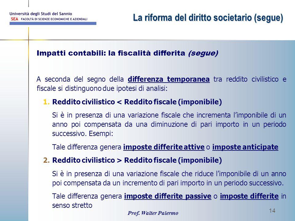 Prof. Walter Palermo 14 A seconda del segno della differenza temporanea tra reddito civilistico e fiscale si distinguono due ipotesi di analisi: 1.Red