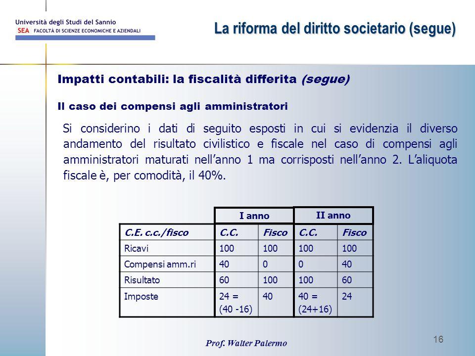 Prof. Walter Palermo 16 Impatti contabili: la fiscalità differita (segue) Il caso dei compensi agli amministratori Si considerino i dati di seguito es