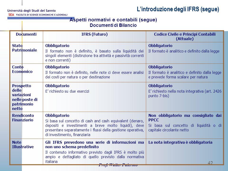 Prof. Walter Palermo 42 DocumentiIFRS (Futuro)Codice Civile e Principi Contabili (Attuale) Stato Patrimoniale Obbligatorio Il formato non è definito,