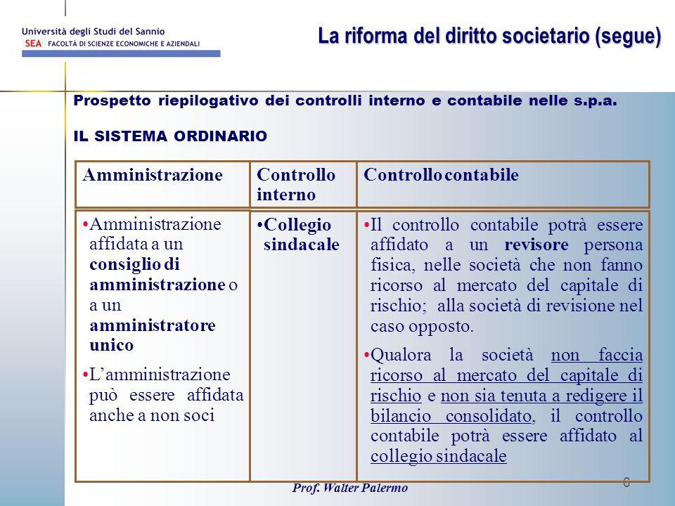 Prof. Walter Palermo 6 Prospetto riepilogativo dei controlli interno e contabile nelle s.p.a. IL SISTEMA ORDINARIO Il controllo contabile potrà essere