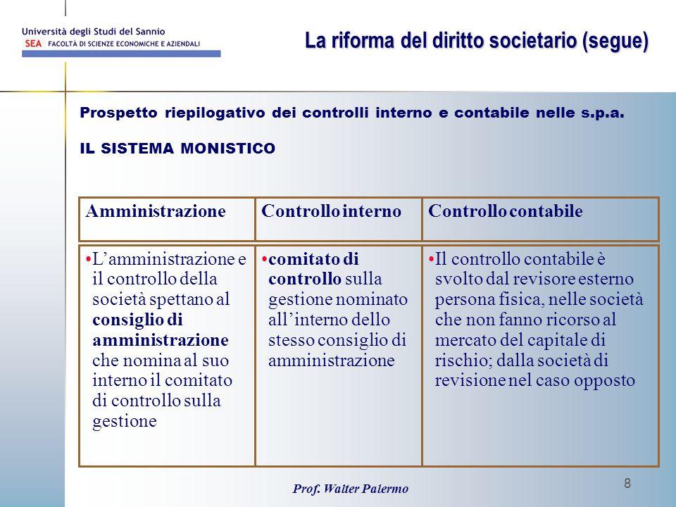 Prof. Walter Palermo 8 Prospetto riepilogativo dei controlli interno e contabile nelle s.p.a. IL SISTEMA MONISTICO Il controllo contabile è svolto dal