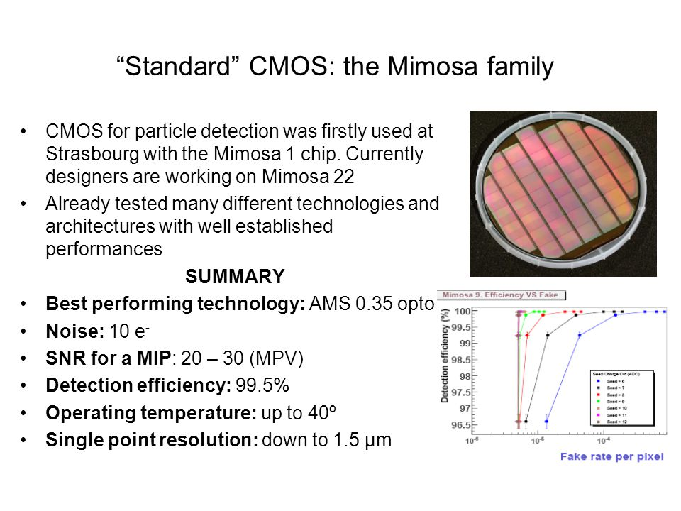 Standard CMOS: the Mimosa family CMOS for particle detection was firstly used at Strasbourg with the Mimosa 1 chip.