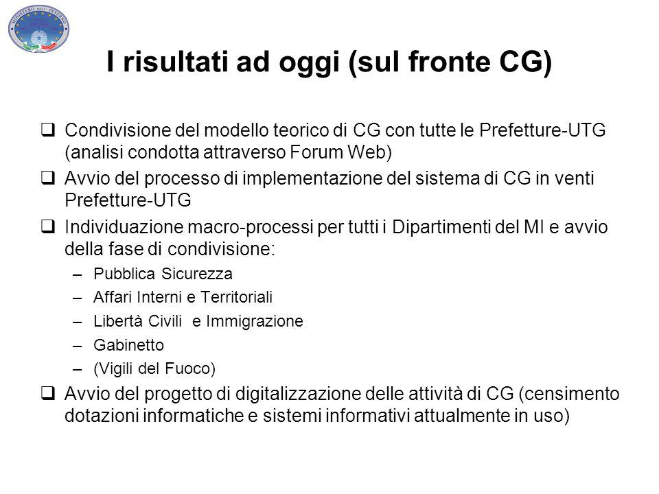 I risultati ad oggi (sul fronte CG)  Condivisione del modello teorico di CG con tutte le Prefetture-UTG (analisi condotta attraverso Forum Web)  Avv